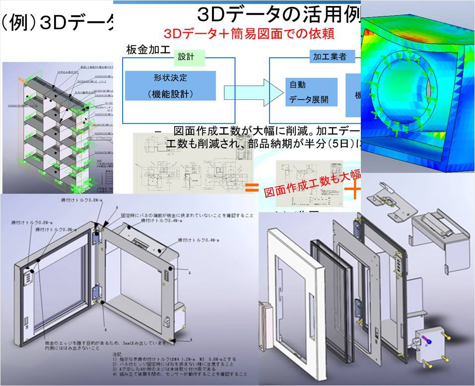 3DCAD Implementation Support